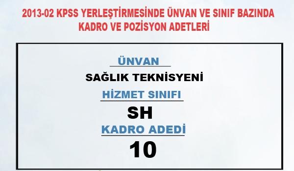 KPSS 2013/2 ile en çok bu kadrolara memur alınacak!