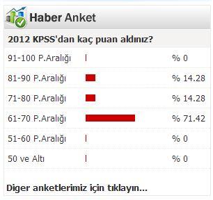 2012 KPSS'dan kaç puan aldınız?