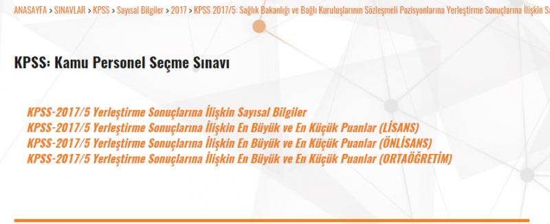 KPSS 2017/5 Sonuçlarına İlişkin Sayısal Bilgiler