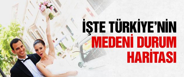 Hakkari bekarlıkta, İzmir boşanmada, Nevşehir evlilikte lider