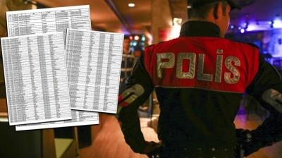 Emniyet'te açığa alınan polislerin listesi!  (İllere Göre Sıralı )