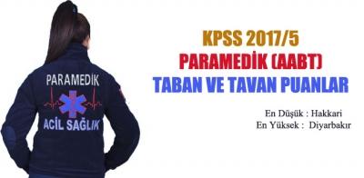 KPSS 2017/5 Paramedik (AABT) En Küçük ve En Yüksek Puanlar