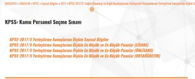 KPSS 2018/4 Sayısal Bilgiler