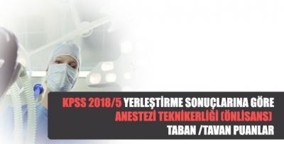 Anestezi Teknikerliği (Önlisans) Taban Puanlar (KPSS 2018/5 )
