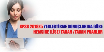 KPSS 2018/5 Hemşire (Lise) Taban/Tavan Puanlar