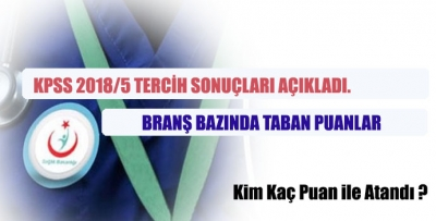 KPSS 2018/5: Yerleştirme Sonuçlarına Göre Branş Bazında Taban Puanlar