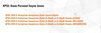 KPSS-2019/6 (Acil Tıp Teknisyeni,Hemşire,Sağlık Memuru,Ebe) Taban Puanları