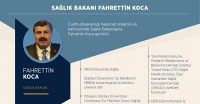 Yeni Sağlık Bakanı Atama Bekleyenlere Umut Oldu