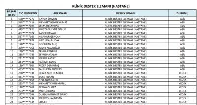 Sürekli İşçi İstihdamı Sınav Sonuçları Açıklandı (Ankara)