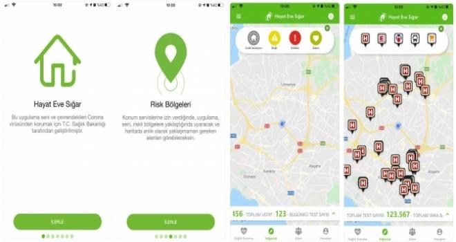 Sağlık Bakanlığı'ndan, Hayat Eve Sığar Mobil Uygulaması