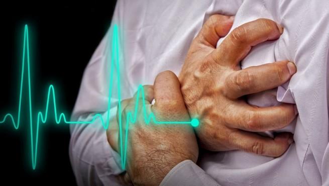 EKG Hız Yorumlama