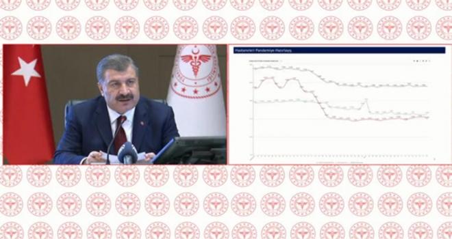Sağlık Bakanı Yeni Personel Alımı Hakkındaki Soruları Yanıtladı